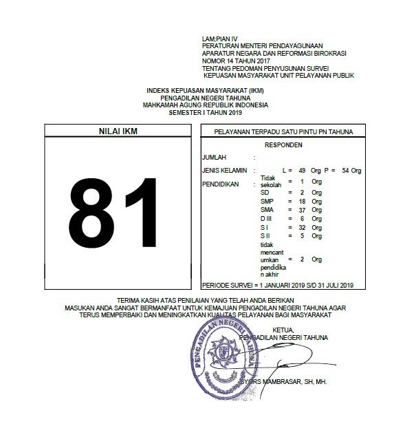 Hasil Survei Indeks Kepuasan Masyarakat Periode Januari - Juni 2019